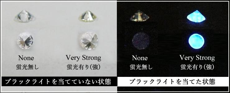 蛍光性のあるダイヤモンドと蛍光性のないダイヤモンドにブラックライトを当て違いを比較した画像